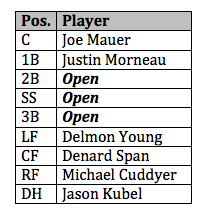Hitting Lineup.png